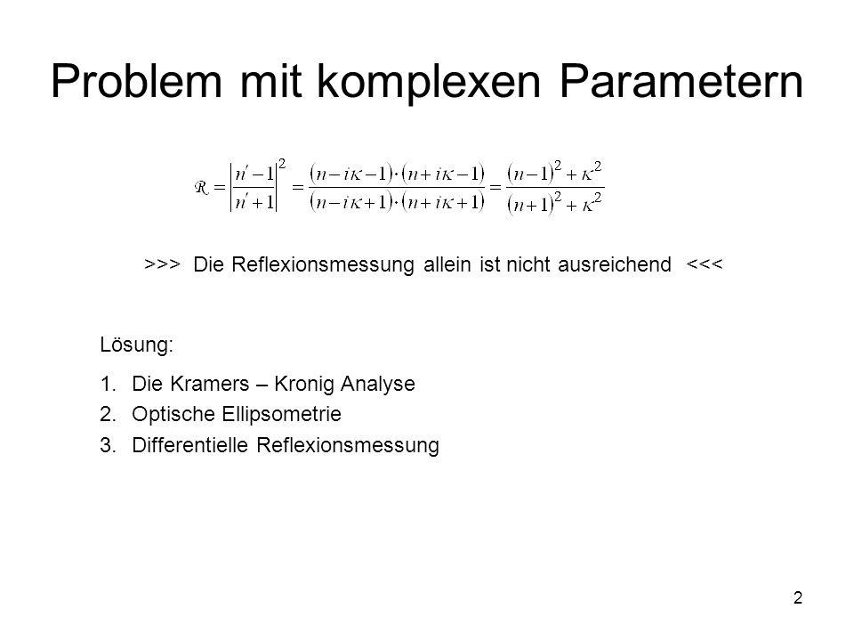 2 Problem mit komplexen Parametern >>> Die Reflexionsmessung allein ist nicht ausreichend <<< Lösung: 1.Die Kramers – Kronig Analyse 2.Optische Ellips