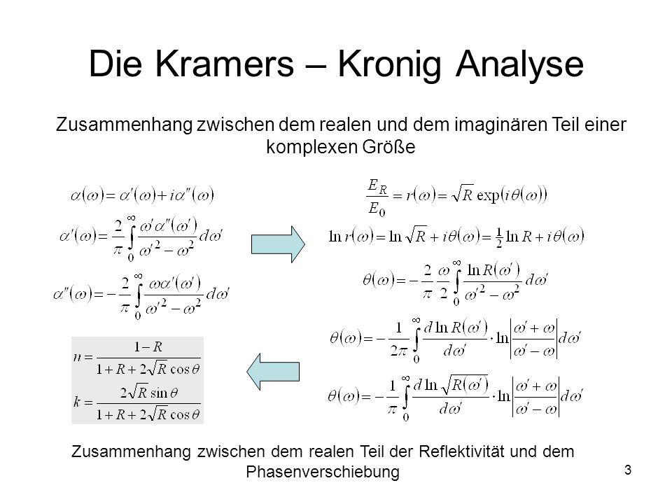 3 Die Kramers – Kronig Analyse Zusammenhang zwischen dem realen und dem imaginären Teil einer komplexen Größe Zusammenhang zwischen dem realen Teil de
