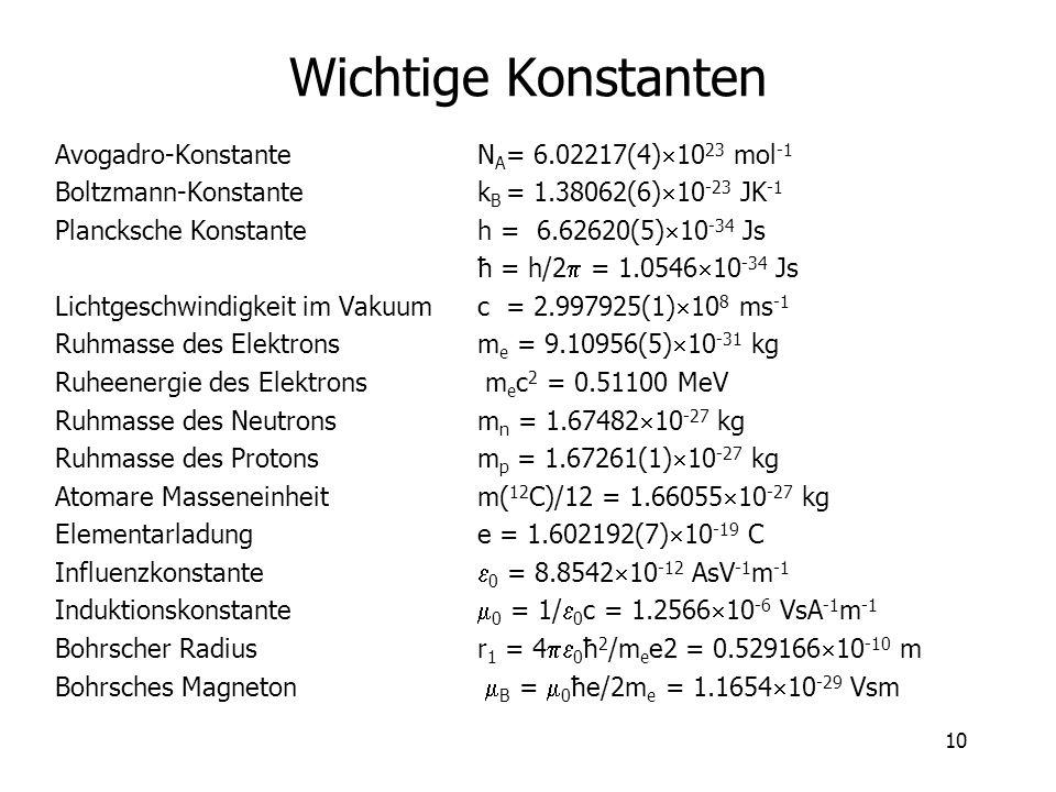10 Wichtige Konstanten Avogadro-KonstanteN A = 6.02217(4) 10 23 mol -1 Boltzmann-Konstantek B = 1.38062(6) 10 -23 JK -1 Plancksche Konstanteh = 6.6262