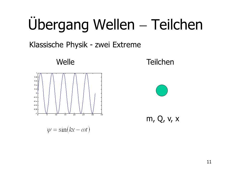 11 Übergang Wellen Teilchen Klassische Physik - zwei Extreme WelleTeilchen m, Q, v, x