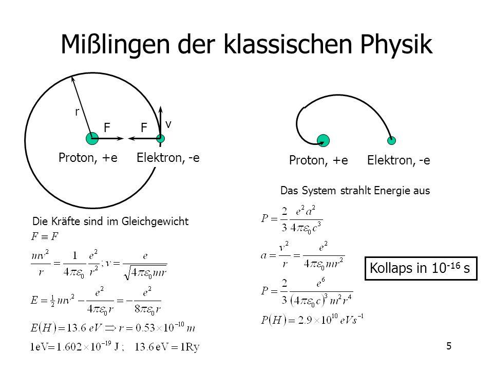 5 Mißlingen der klassischen Physik Proton, +eElektron, -e r FF v Proton, +eElektron, -e Die Kräfte sind im Gleichgewicht Das System strahlt Energie au