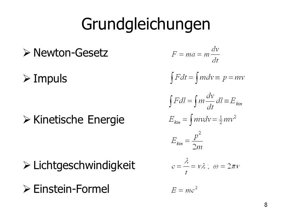 8 Grundgleichungen Newton-Gesetz Impuls Kinetische Energie Lichtgeschwindigkeit Einstein-Formel