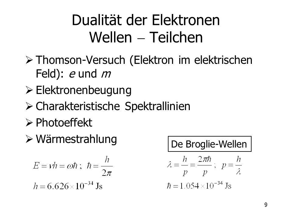 9 Dualität der Elektronen Wellen Teilchen Thomson-Versuch (Elektron im elektrischen Feld): e und m Elektronenbeugung Charakteristische Spektrallinien