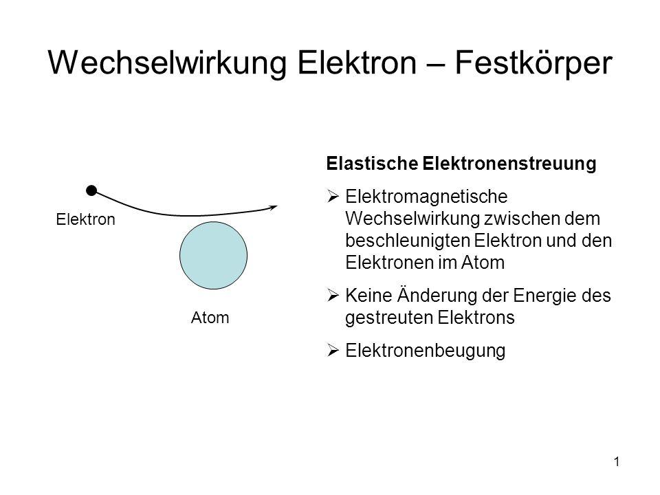 1 Wechselwirkung Elektron – Festkörper Elektron Atom Elastische Elektronenstreuung Elektromagnetische Wechselwirkung zwischen dem beschleunigten Elektron und den Elektronen im Atom Keine Änderung der Energie des gestreuten Elektrons Elektronenbeugung