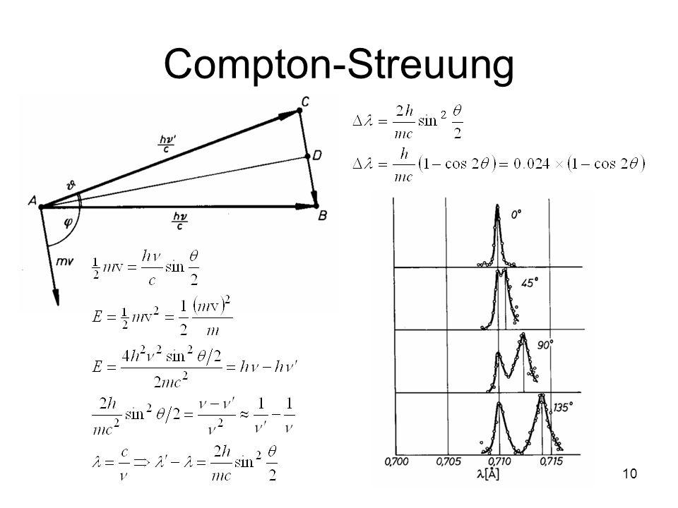 10 Compton-Streuung