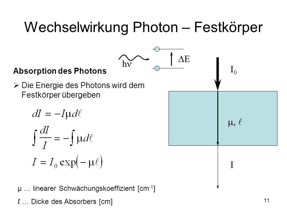 11 Wechselwirkung Photon – Festkörper Absorption des Photons Die Energie des Photons wird dem Festkörper übergeben I0I0 I, µ … linearer Schwächungskoe