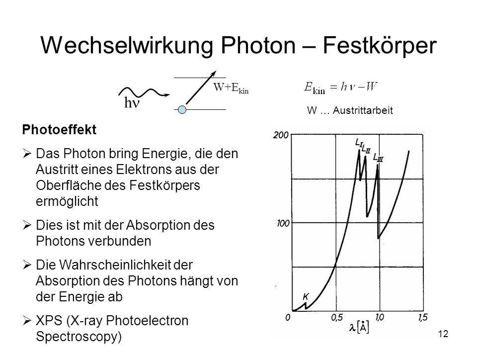 12 Wechselwirkung Photon – Festkörper Photoeffekt Das Photon bring Energie, die den Austritt eines Elektrons aus der Oberfläche des Festkörpers ermögl