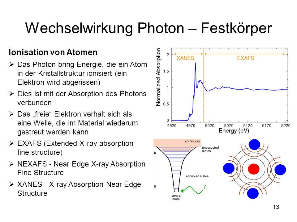 13 Wechselwirkung Photon – Festkörper Ionisation von Atomen Das Photon bring Energie, die ein Atom in der Kristallstruktur ionisiert (ein Elektron wir