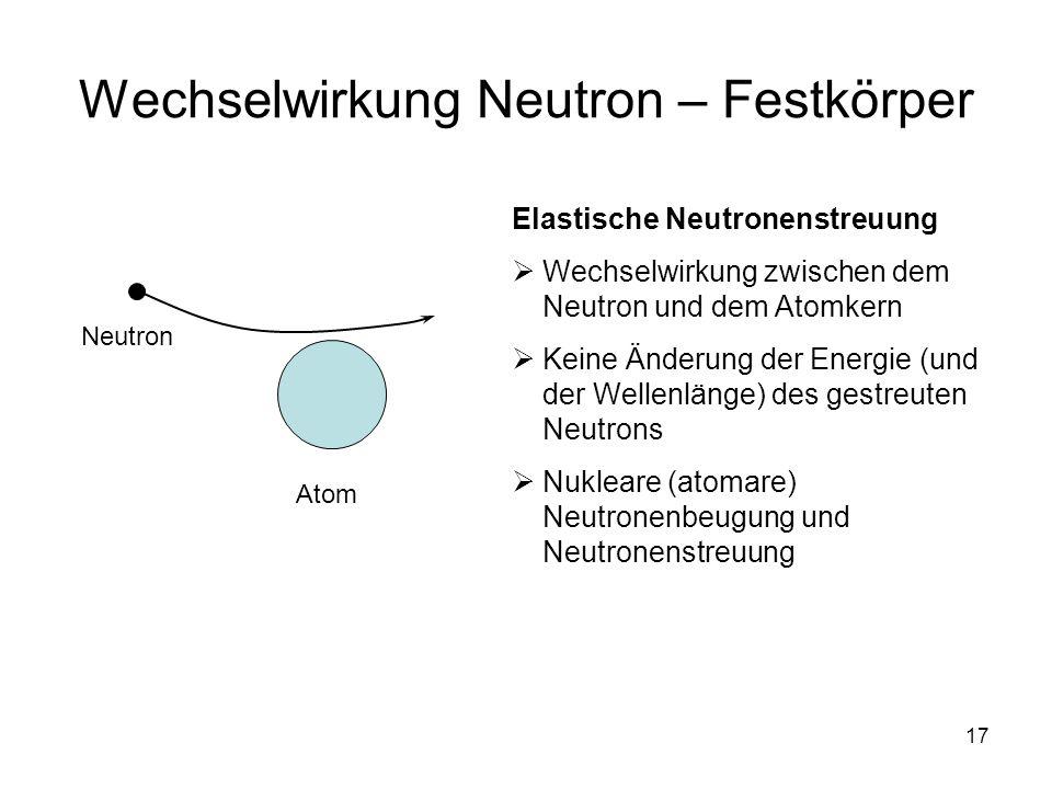 17 Wechselwirkung Neutron – Festkörper Neutron Atom Elastische Neutronenstreuung Wechselwirkung zwischen dem Neutron und dem Atomkern Keine Änderung d