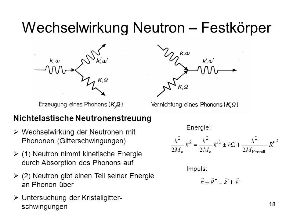 18 Wechselwirkung Neutron – Festkörper Nichtelastische Neutronenstreuung Wechselwirkung der Neutronen mit Phononen (Gitterschwingungen) (1) Neutron ni