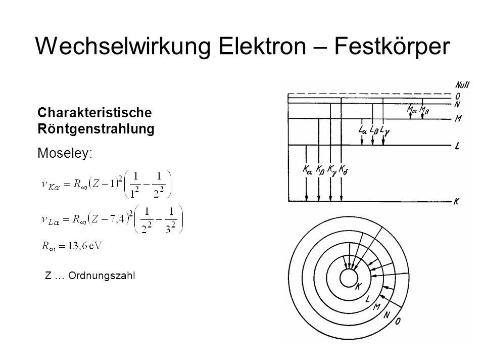 4 Wechselwirkung Elektron – Festkörper Charakteristische Röntgenstrahlung Moseley: Z … Ordnungszahl