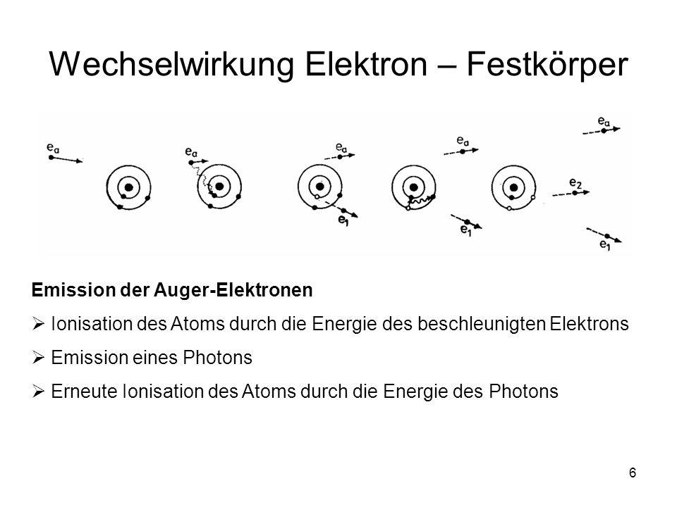 6 Wechselwirkung Elektron – Festkörper Emission der Auger-Elektronen Ionisation des Atoms durch die Energie des beschleunigten Elektrons Emission eines Photons Erneute Ionisation des Atoms durch die Energie des Photons