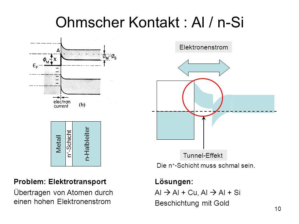 10 Ohmscher Kontakt : Al / n-Si Metall n + -Schicht n-Halbleiter Die n + -Schicht muss schmal sein. Tunnel-Effekt Elektronenstrom Problem: Elektrotran