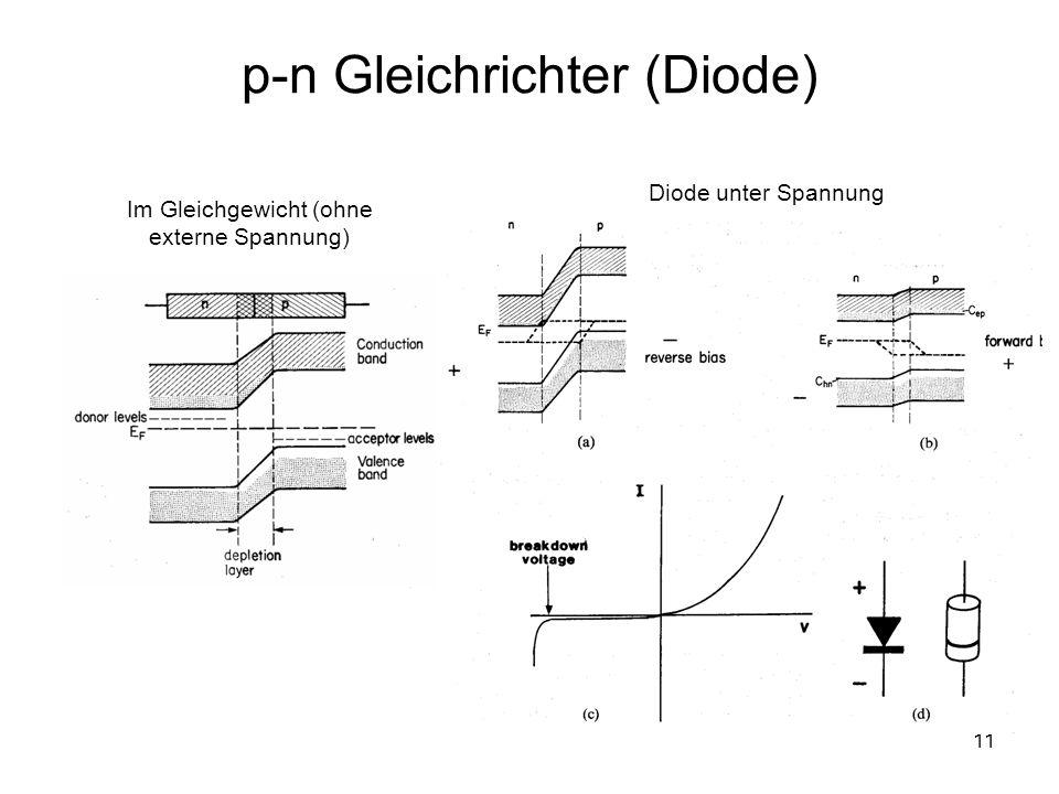 11 p-n Gleichrichter (Diode) Im Gleichgewicht (ohne externe Spannung) Diode unter Spannung