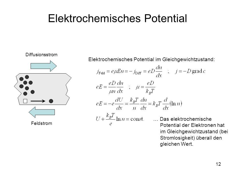 12 Elektrochemisches Potential Elektrochemisches Potential im Gleichgewichtzustand: … Das elektrochemische Potential der Elektronen hat im Gleichgewic