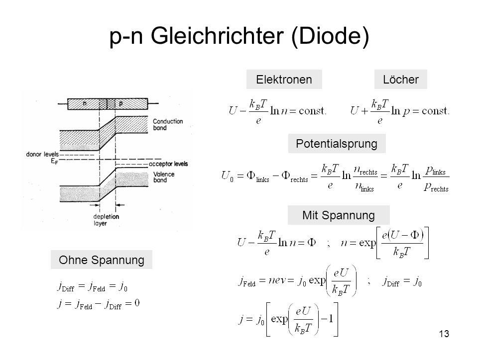 13 p-n Gleichrichter (Diode) ElektronenLöcher Potentialsprung Ohne Spannung Mit Spannung