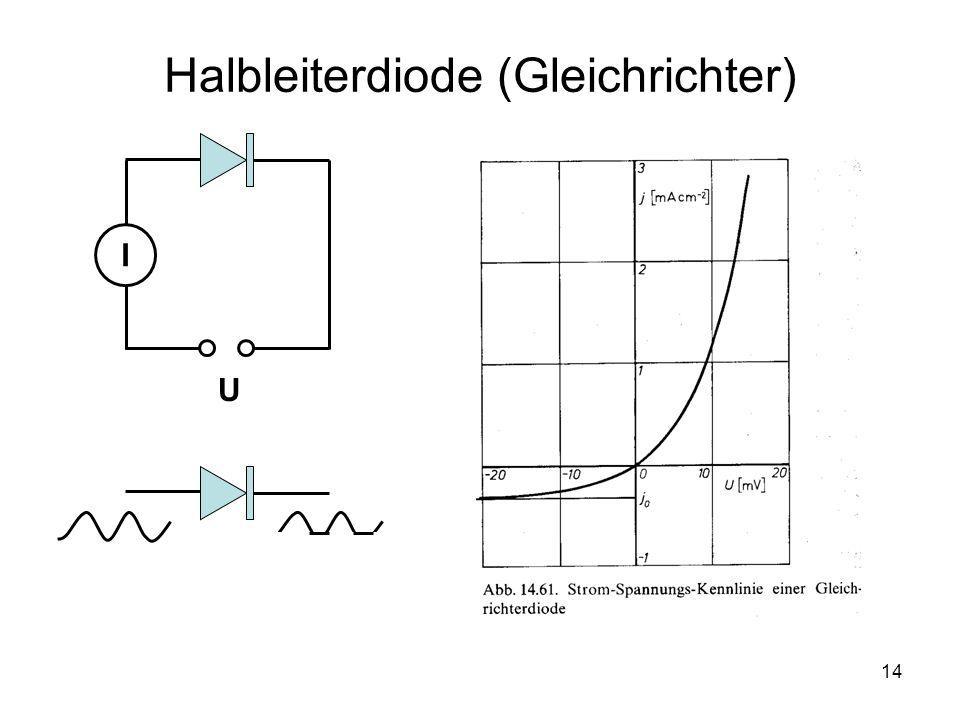 14 Halbleiterdiode (Gleichrichter) U I