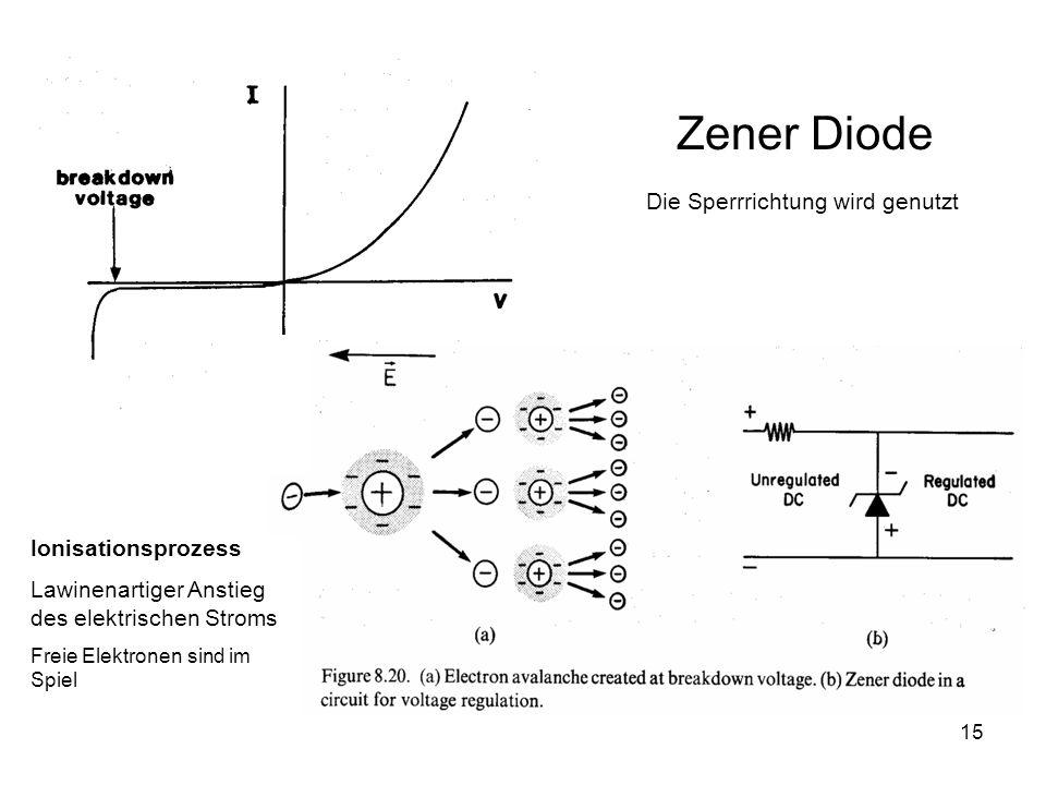 15 Zener Diode Die Sperrrichtung wird genutzt Ionisationsprozess Lawinenartiger Anstieg des elektrischen Stroms Freie Elektronen sind im Spiel