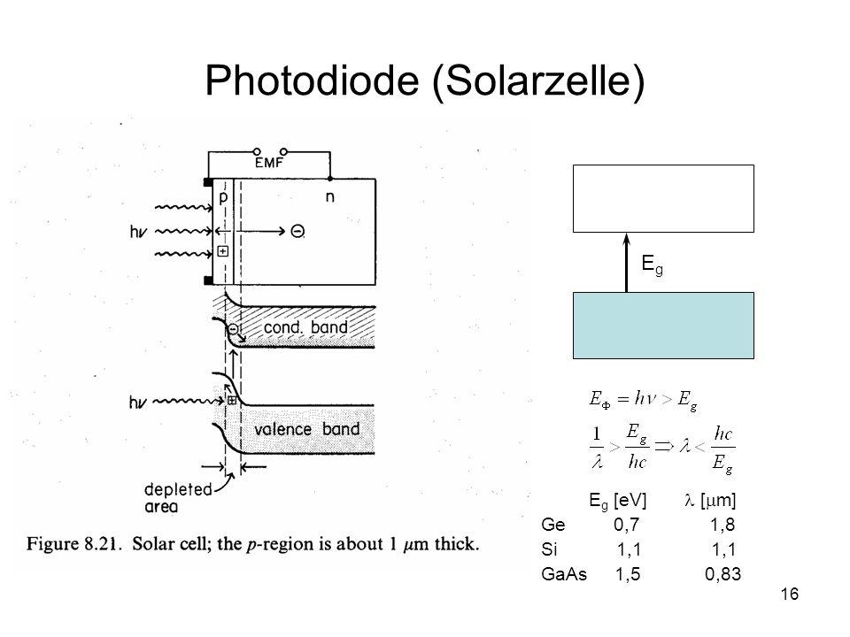 16 Photodiode (Solarzelle) EgEg E g [eV] [ m] Ge 0,7 1,8 Si 1,1 1,1 GaAs 1,5 0,83