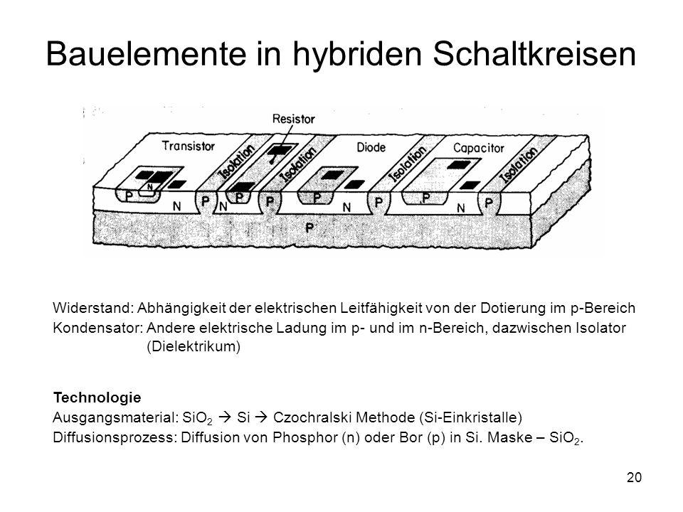 20 Bauelemente in hybriden Schaltkreisen Widerstand: Abhängigkeit der elektrischen Leitfähigkeit von der Dotierung im p-Bereich Kondensator: Andere el