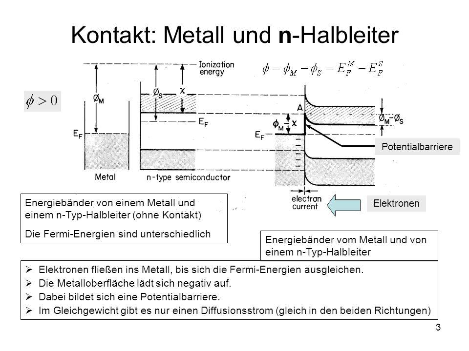 3 Kontakt: Metall und n-Halbleiter Energiebänder vom Metall und von einem n-Typ-Halbleiter Potentialbarriere Energiebänder von einem Metall und einem