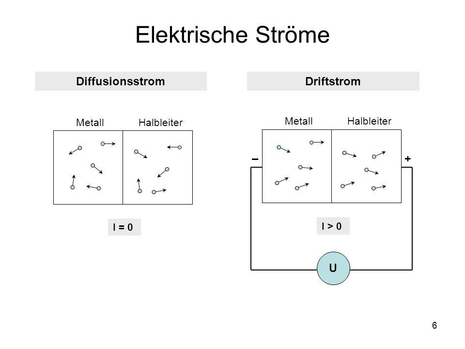 6 Elektrische Ströme DiffusionsstromDriftstrom MetallHalbleiter I = 0 MetallHalbleiter I > 0 U –+