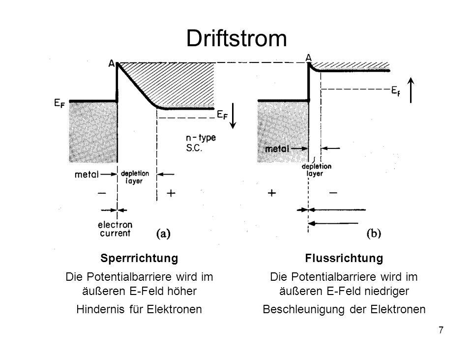 7 Driftstrom Sperrrichtung Die Potentialbarriere wird im äußeren E-Feld höher Hindernis für Elektronen Flussrichtung Die Potentialbarriere wird im äuß