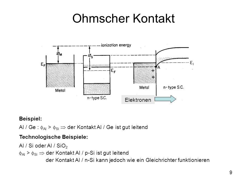 9 Ohmscher Kontakt Elektronen Beispiel: Al / Ge : Al > Si der Kontakt Al / Ge ist gut leitend Technologische Beispiele: Al / Si oder Al / SiO 2 Al > S