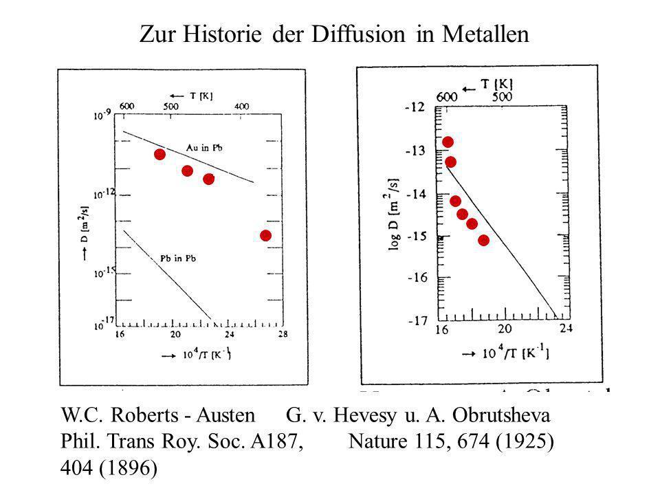 Zur Historie der Diffusion in Metallen W.C. Roberts - Austen G. v. Hevesy u. A. Obrutsheva Phil. Trans Roy. Soc. A187, Nature 115, 674 (1925) 404 (189