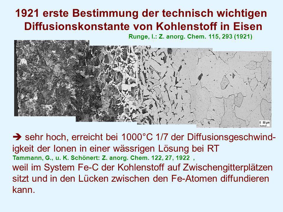 1921 erste Bestimmung der technisch wichtigen Diffusionskonstante von Kohlenstoff in Eisen Runge, I.: Z. anorg. Chem. 115, 293 (1921) sehr hoch, errei