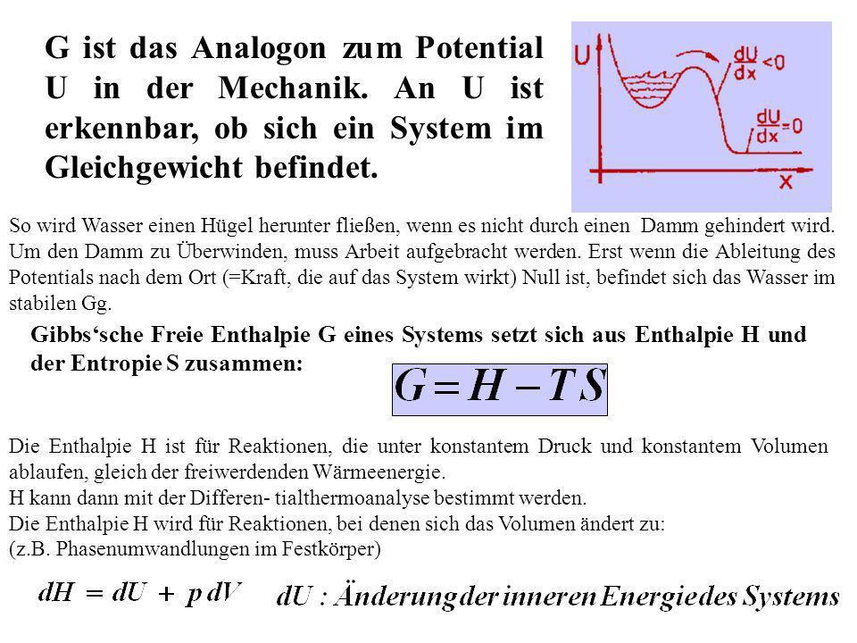 G ist das Analogon zum Potential U in der Mechanik. An U ist erkennbar, ob sich ein System im Gleichgewicht befindet. So wird Wasser einen Hügel herun