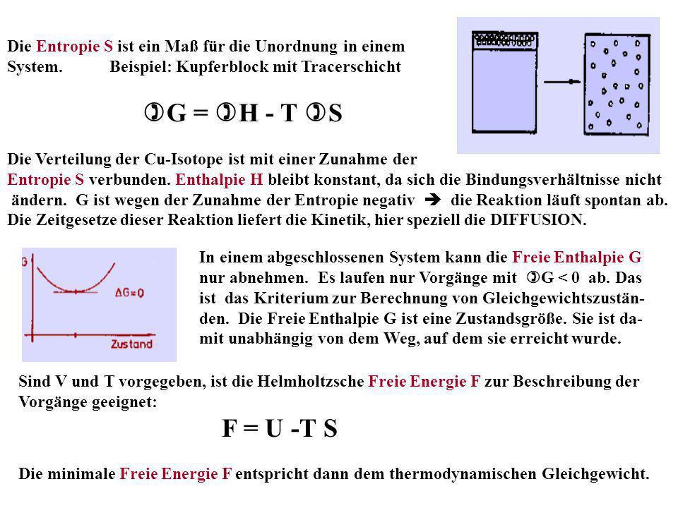 Die Entropie S ist ein Maß für die Unordnung in einem System. Beispiel: Kupferblock mit Tracerschicht G = H - T S Die Verteilung der Cu-Isotope ist mi