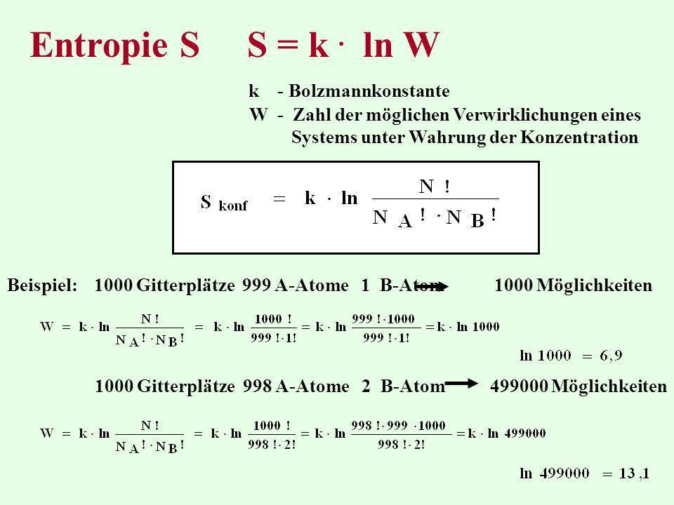 Entropie S S = k. ln W k - Bolzmannkonstante W - Zahl der möglichen Verwirklichungen eines Systems unter Wahrung der Konzentration Beispiel: 1000 Gitt