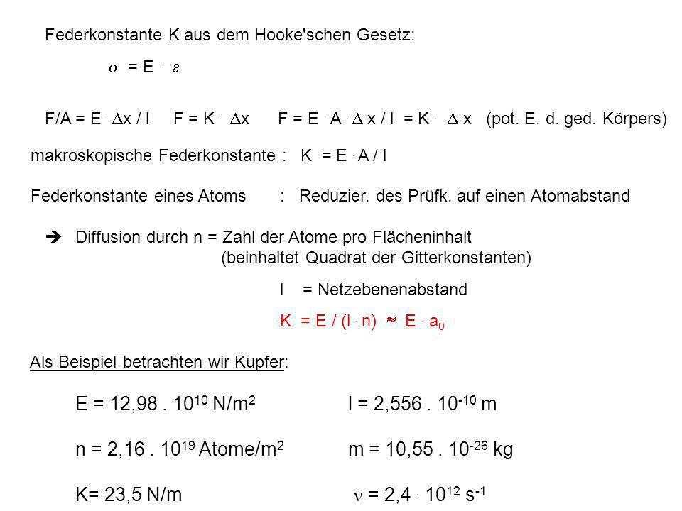 Federkonstante K aus dem Hooke'schen Gesetz: = E. F/A = E. x / l F = K. x F = E. A. x / l = K. x (pot. E. d. ged. Körpers) makroskopische Federkonstan