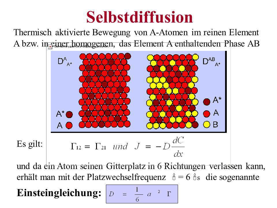 Selbstdiffusion Thermisch aktivierte Bewegung von A-Atomen im reinen Element A bzw. in einer homogenen, das Element A enthaltenden Phase AB Es gilt: u