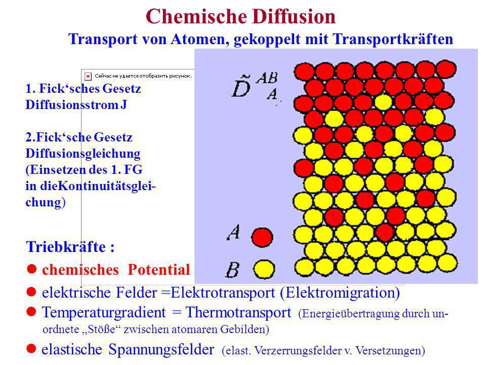 Chemische Diffusion Transport von Atomen, gekoppelt mit Transportkräften Triebkräfte : chemisches Potential elektrische Felder =Elektrotransport (Elek