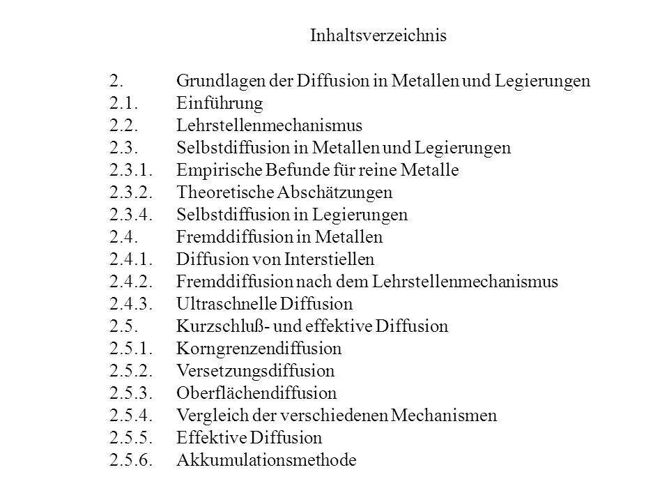 Inhaltsverzeichnis 2.Grundlagen der Diffusion in Metallen und Legierungen 2.1.Einführung 2.2.Lehrstellenmechanismus 2.3.Selbstdiffusion in Metallen un