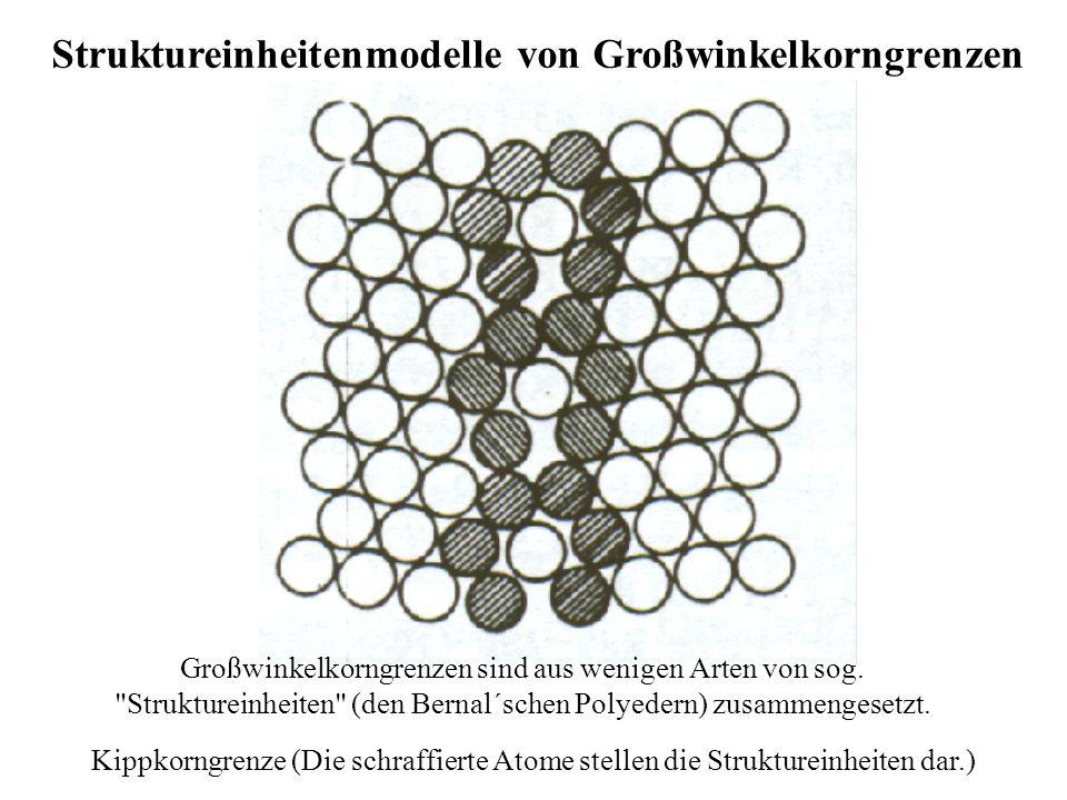 Struktureinheitenmodelle von Großwinkelkorngrenzen Großwinkelkorngrenzen sind aus wenigen Arten von sog.