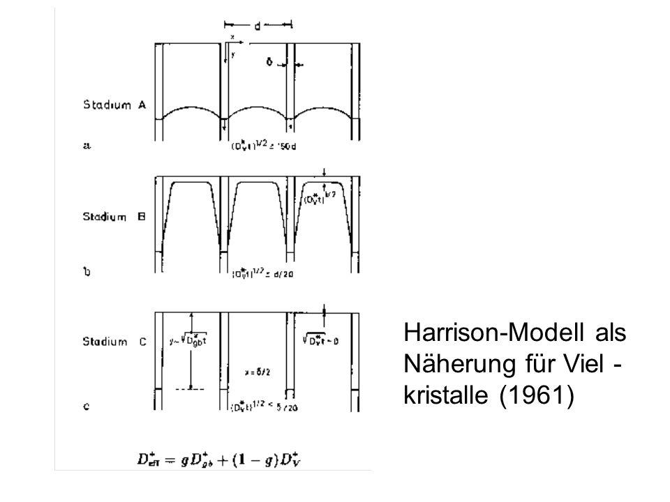 Harrison-Modell als Näherung für Viel - kristalle (1961)