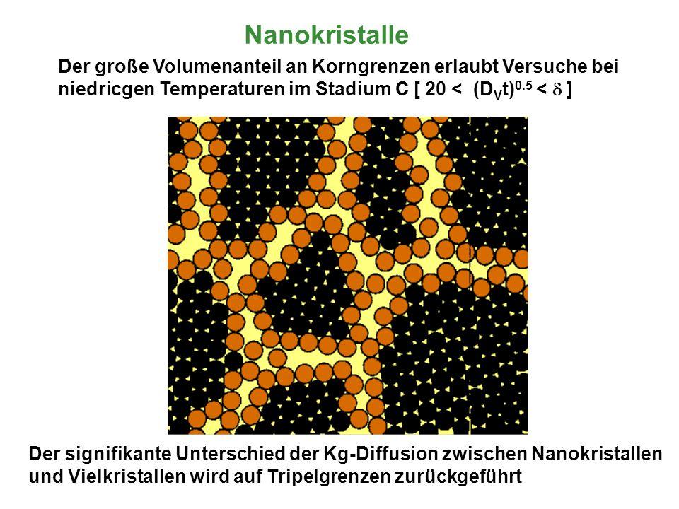 Nanokristalle Der große Volumenanteil an Korngrenzen erlaubt Versuche bei niedricgen Temperaturen im Stadium C [ 20 < (D V t) 0.5 < ] Der signifikante Unterschied der Kg-Diffusion zwischen Nanokristallen und Vielkristallen wird auf Tripelgrenzen zurückgeführt