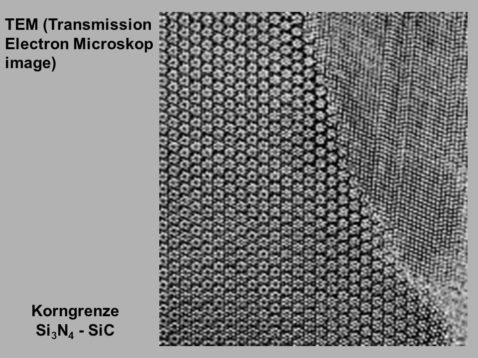 TEM (Transmission Electron Microskop image) Korngrenze Si 3 N 4 - SiC