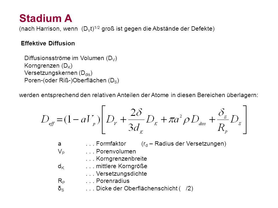Stadium A (nach Harrison, wenn (D V t) 1/2 groß ist gegen die Abstände der Defekte) Effektive Diffusion Diffusionsströme im Volumen (D V ) Korngrenzen (D K ) Versetzungskernen (D dis ) Poren-(oder Riß-)Oberflächen (D S ) werden entsprechend den relativen Anteilen der Atome in diesen Bereichen überlagern: a...