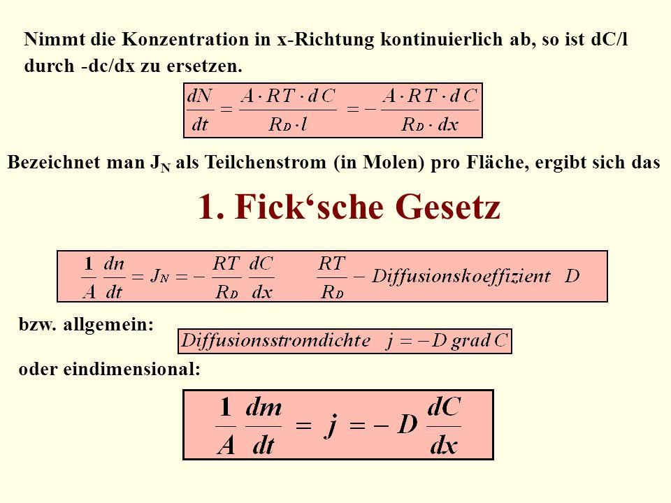 Nimmt die Konzentration in x-Richtung kontinuierlich ab, so ist dC/l durch -dc/dx zu ersetzen.