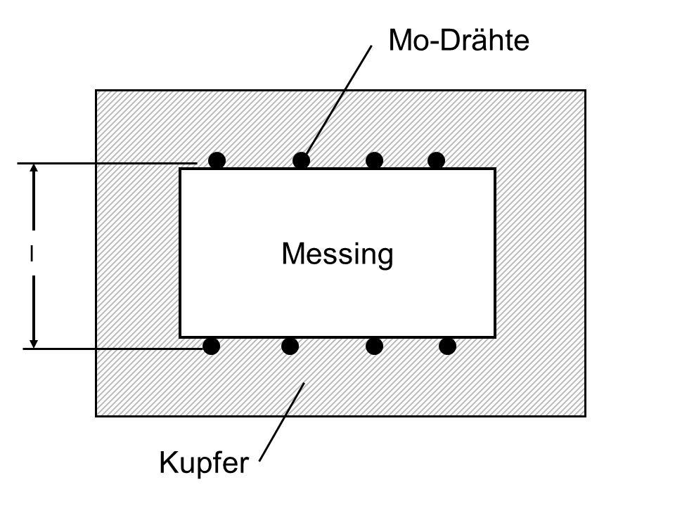 Messing Mo-Drähte Kupfer l