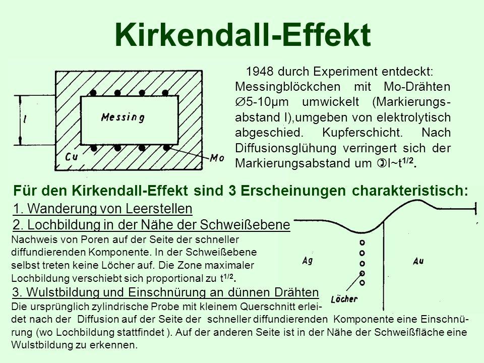 Kirkendall-Effekt 1.Wanderung von Leerstellen 2.