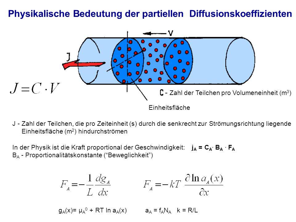 Physikalische Bedeutung der partiellen Diffusionskoeffizienten J - Zahl der Teilchen, die pro Zeiteinheit (s) durch die senkrecht zur Strömungsrichtung liegende Einheitsfläche (m 2 ) hindurchströmen In der Physik ist die Kraft proportional der Geschwindigkeit: j A = C A.