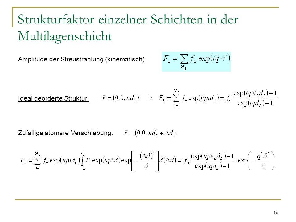 10 Strukturfaktor einzelner Schichten in der Multilagenschicht Amplitude der Streustrahlung (kinematisch) Ideal georderte Struktur: Zufällige atomare