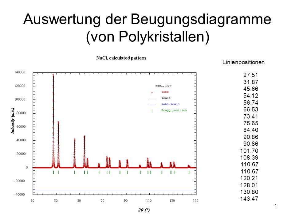 1 Auswertung der Beugungsdiagramme (von Polykristallen) Linienpositionen 27.51 31.87 45.66 54.12 56.74 66.53 73.41 75.65 84.40 90.86 101.70 108.39 110