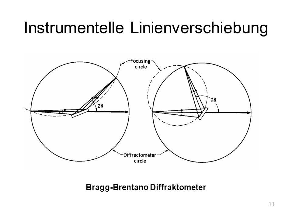 11 Instrumentelle Linienverschiebung Bragg-Brentano Diffraktometer
