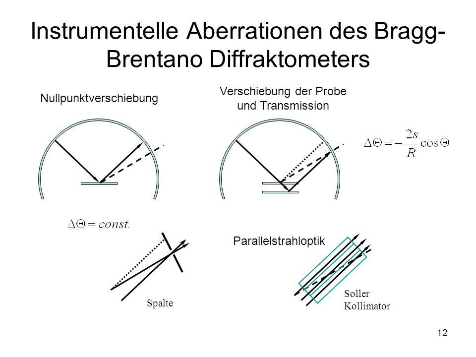 12 Instrumentelle Aberrationen des Bragg- Brentano Diffraktometers Nullpunktverschiebung Spalte Soller Kollimator Verschiebung der Probe und Transmiss